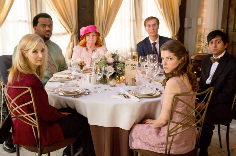 全米限定公開作品の週末興行成績で、アナ・ケンドリック主演『Table 19』が好成績でスタート